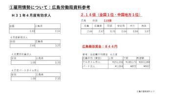 □雇用41