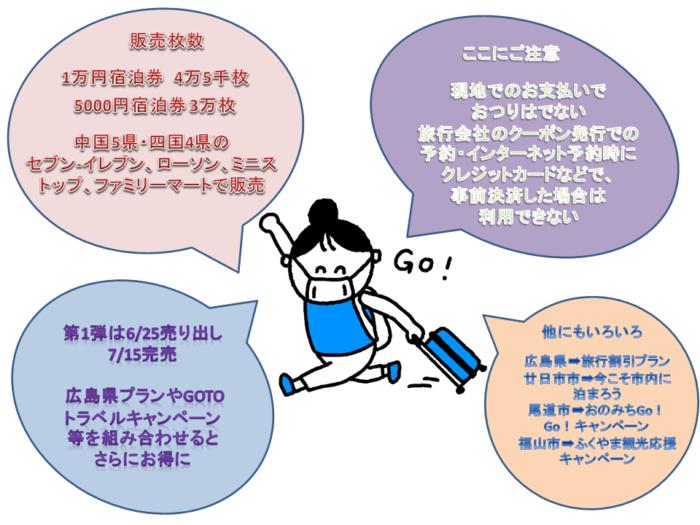 広島市宿泊キャンペーン
