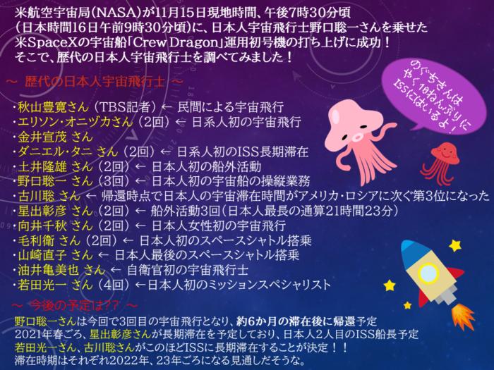 日本人宇宙飛行士